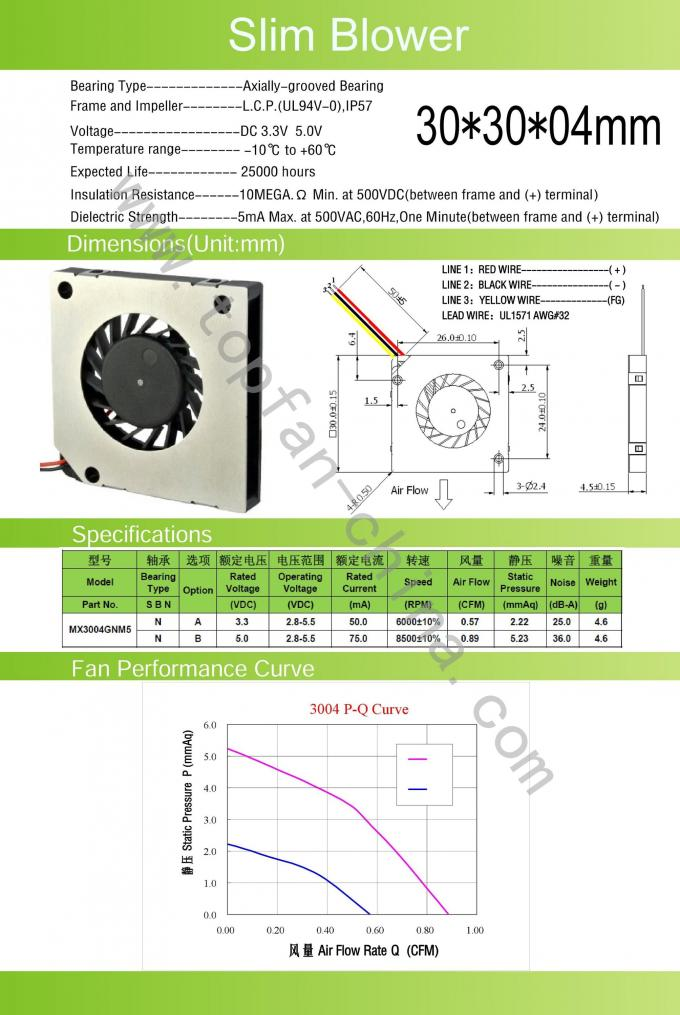 5V motor air cooling micro DC Blower Fan middle speed and low noise for computer