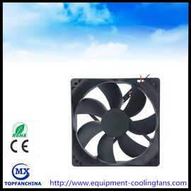 China 12025 / 12V 24V 48V Cooling DC Brushless Fan For Computer Case Chassic And CPU supplier